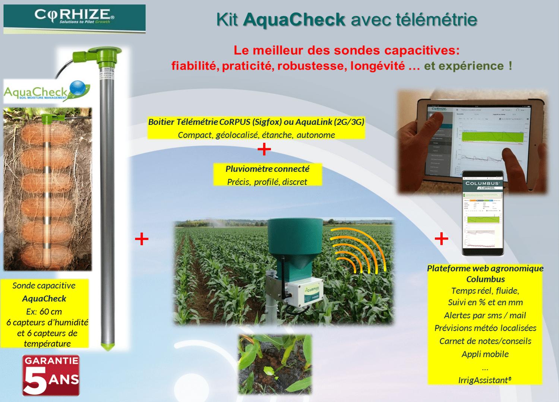Image Kit Aquacheck Corpus Sur Fond Buble Pour Site Internet V2